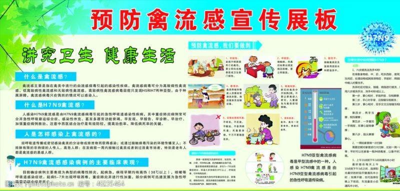 医院宣传禽流感预防展板图片