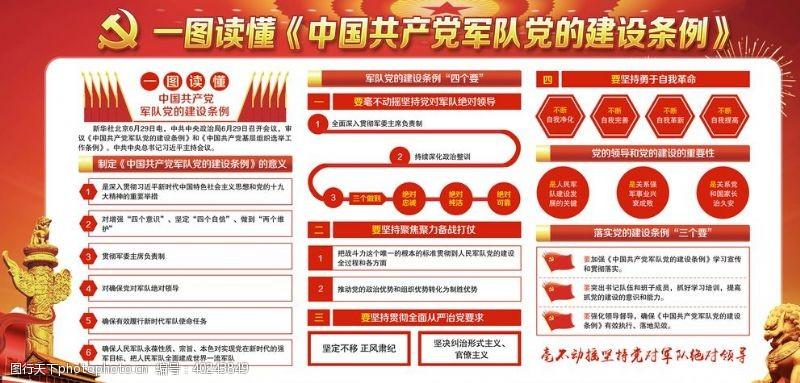 军队中国共产党党的建设条例图片