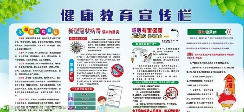 健康教育宣传栏图片