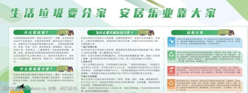环保展板垃圾分类图片