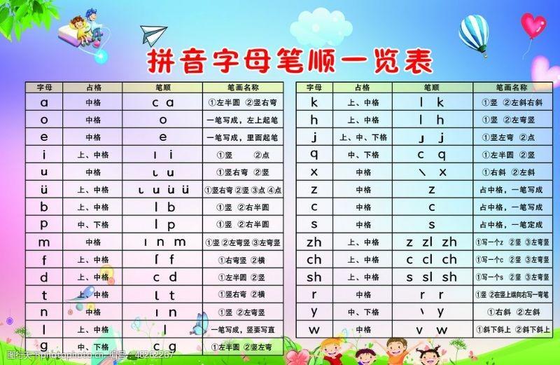拼音字母笔顺图片
