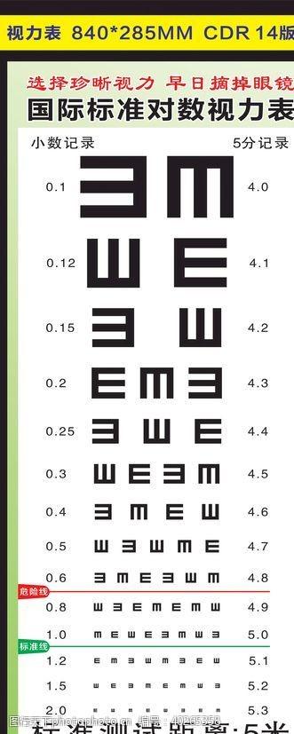 眼镜视力表图片