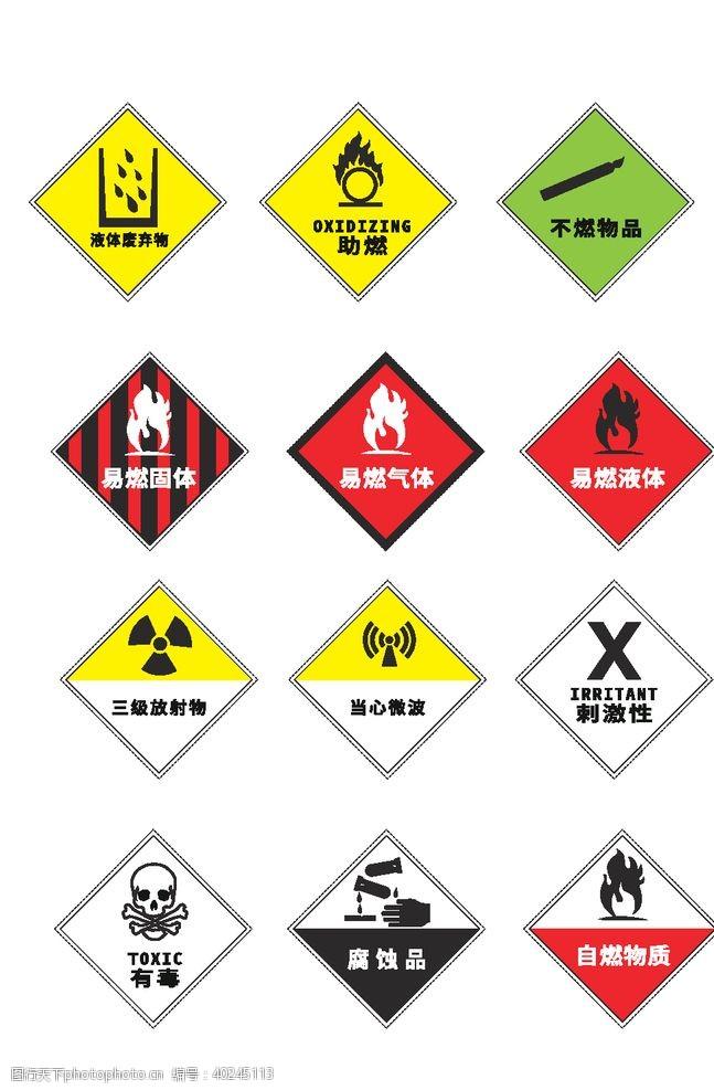 医院宣传医疗废物垃圾分类标识图片