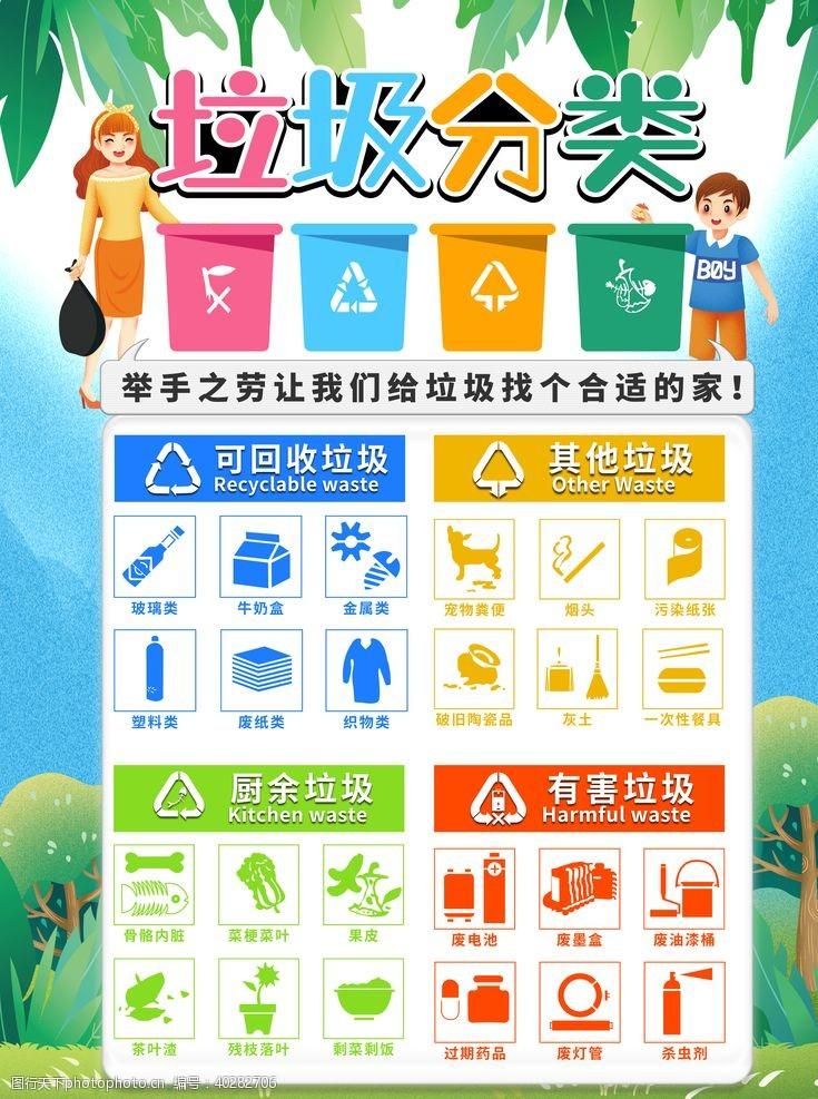 垃圾分类商业海报图片
