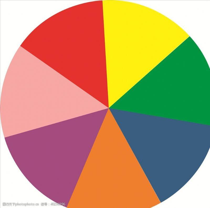 综合七彩圆盘平均分布标识图例图片