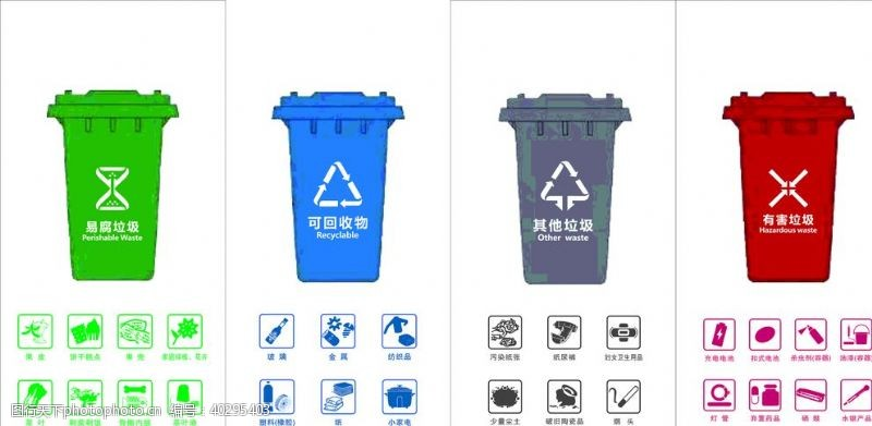环保展板垃圾标示分类图片