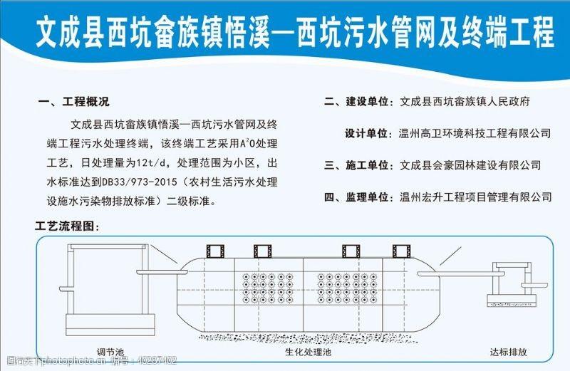 工程流程图图片