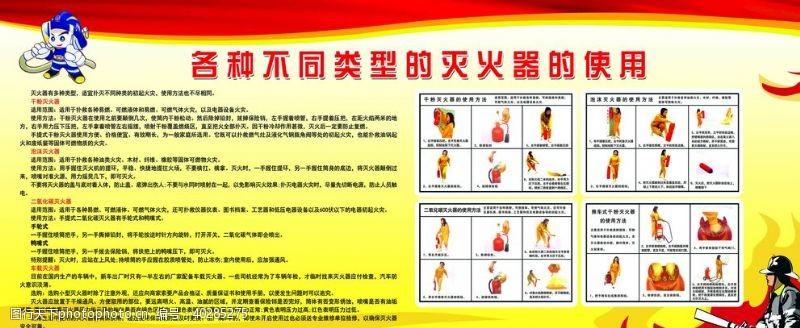 卡通人物灭火器的使用方法展板图片