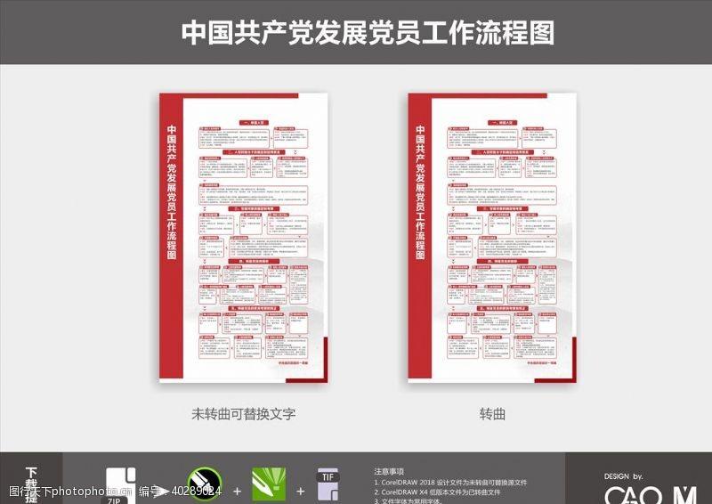发展中国共产党发张党员工作流程图图片