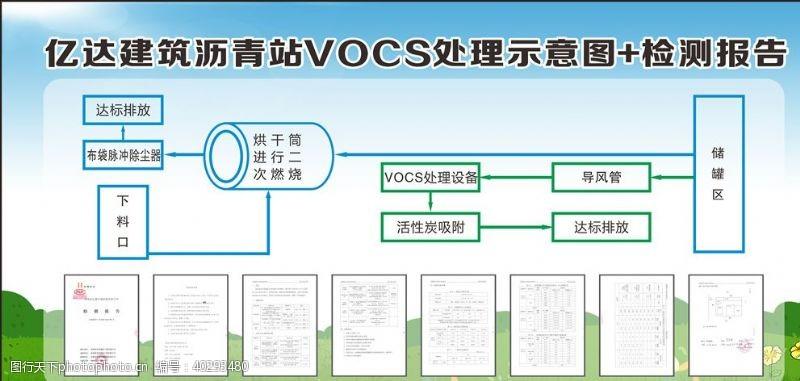 国内广告设计环保设施处理流程示意图图片